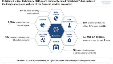 """The future of financial infrastructure: An ambitious look at how blockchain can reshape financial services"""